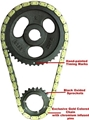 ProGear Gen 6 BBC Timing Chain Single Roller Timing Chain Kit - 3149