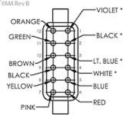 LIVORSI VANTAGE VIEW MASTER HARNESS FOR J1939/INDMAR 36 INCH on indmar cooling system diagram, indmar transmission diagram, indmar exhaust manifold diagram, indmar fuel system diagram, indmar engine diagram,