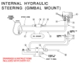 ZEIGER INTERNAL HYDRAULIC STEERING (GIMBAL MOUNT) - 1002465